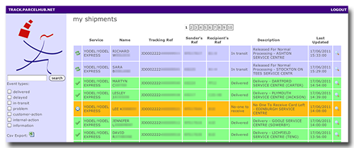 ParcelHub integrated parcel tracking status site